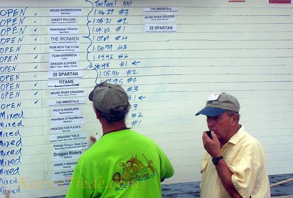 Dragon Boat Race scores 2012